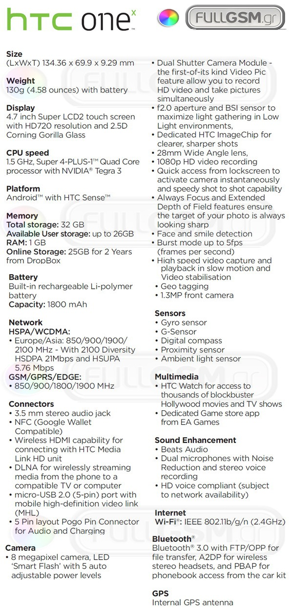 htc one x specs
