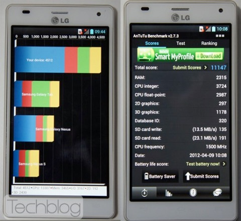 optimus 4x HD benchmark