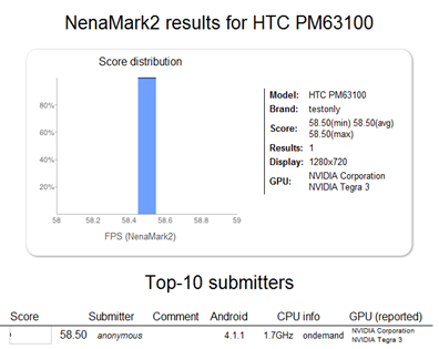 nenamark htc one x plus