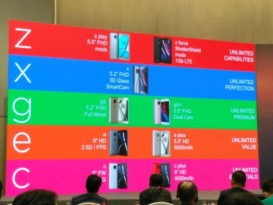 Motorola lanzará nueve smartphones de varias de sus series durante el 2017