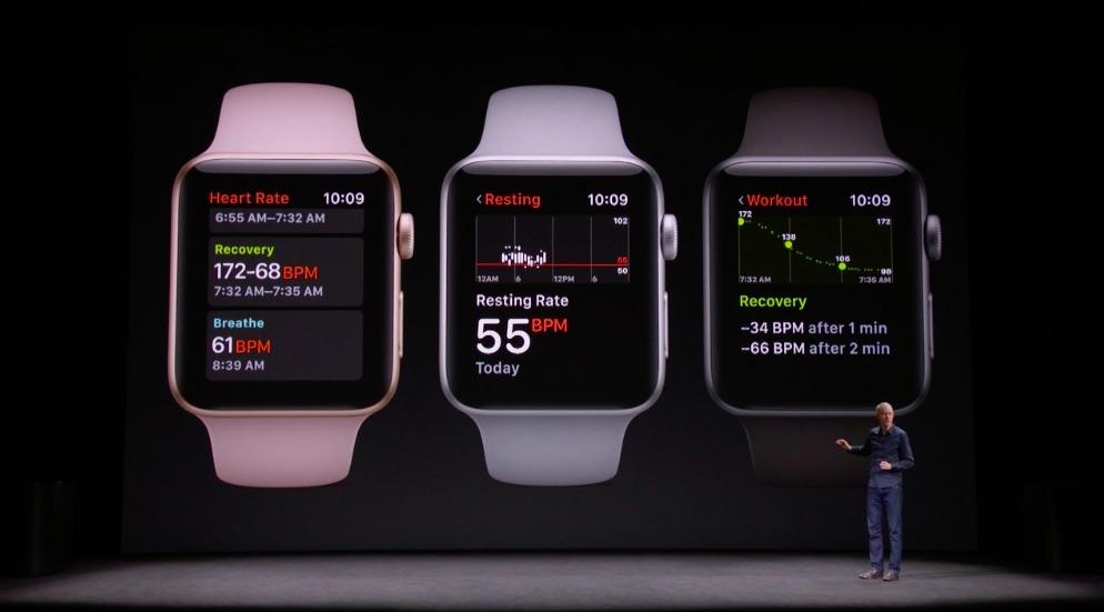 Apple Watch se actualizará con nuevos programas de ejercitación y monitoreo cardíaco