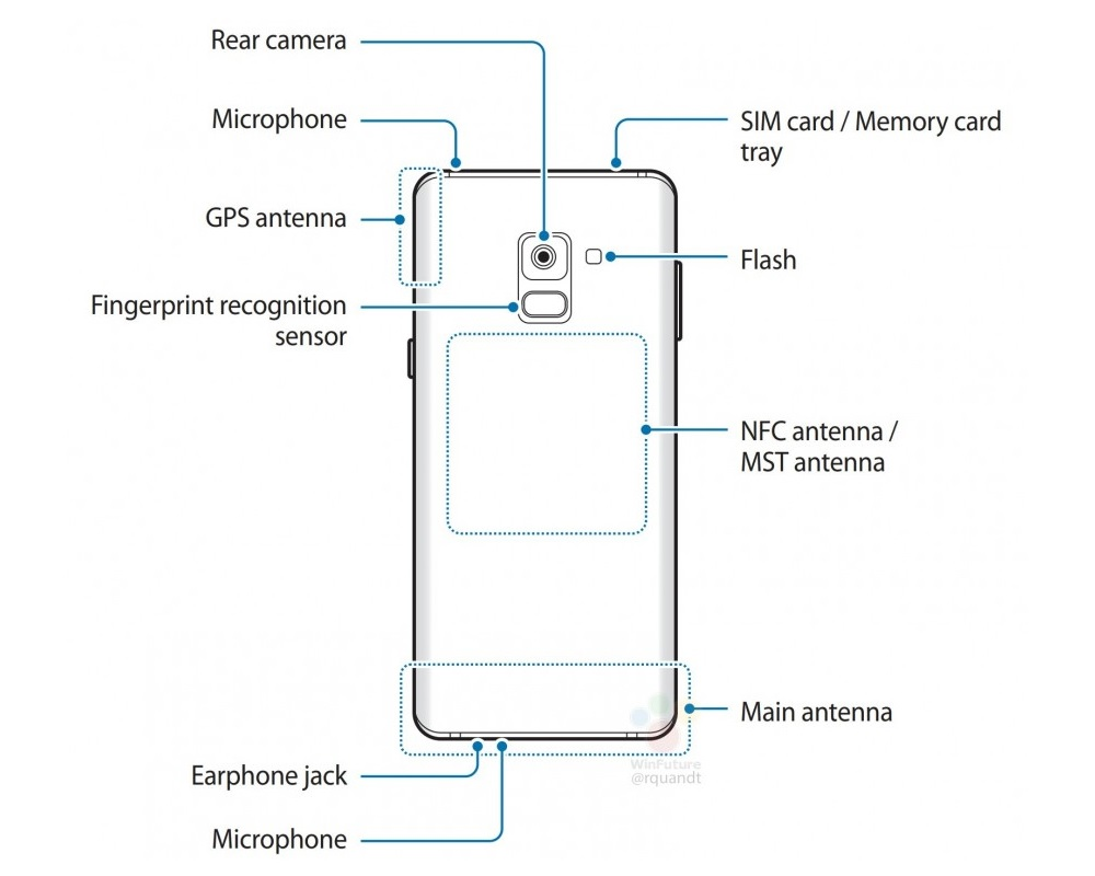 Samsung Galaxy A8 (2018): sin botón de Bixby y con cámara dual para selfies
